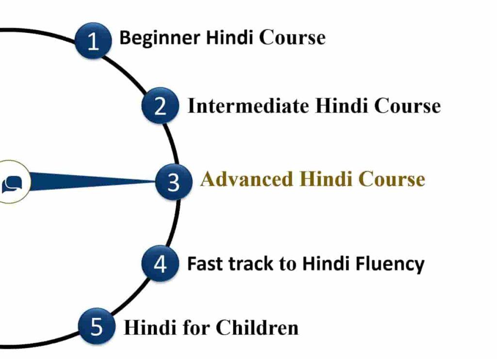 "alt=""advanced Hindi course"">"